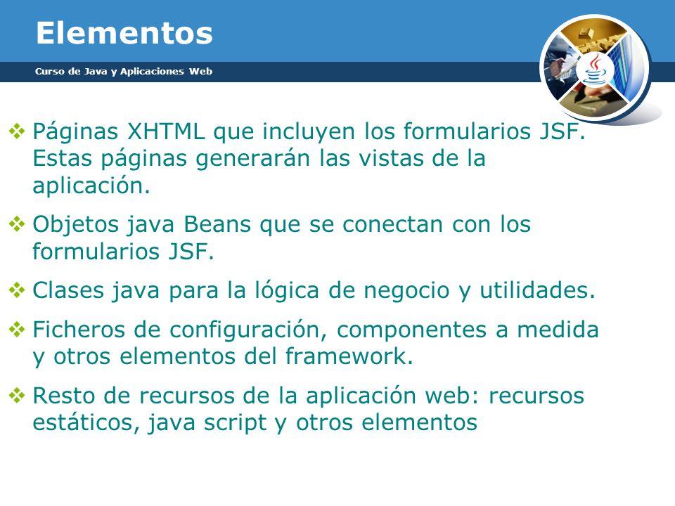 Elementos Páginas XHTML que incluyen los formularios JSF. Estas páginas generarán las vistas de la aplicación. Objetos java Beans que se conectan con