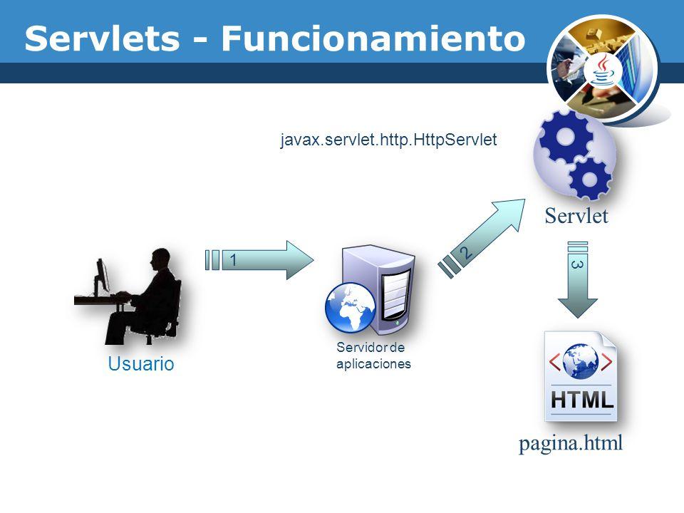 Servlet pagina.html 1 Usuario Servidor de aplicaciones 2 3 Servlets - Funcionamiento javax.servlet.http.HttpServlet
