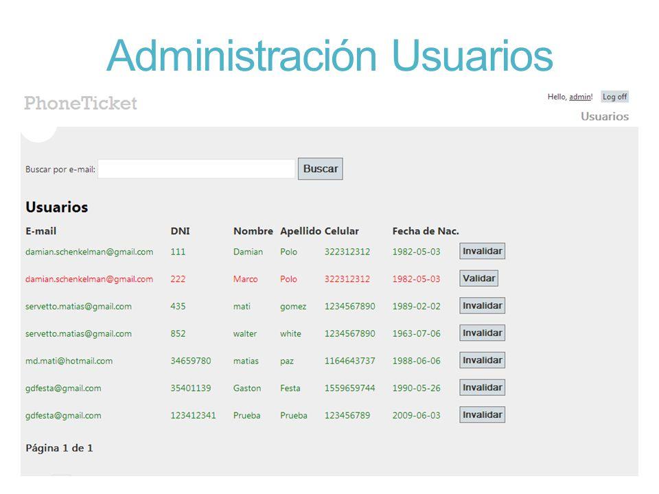 Administración Usuarios