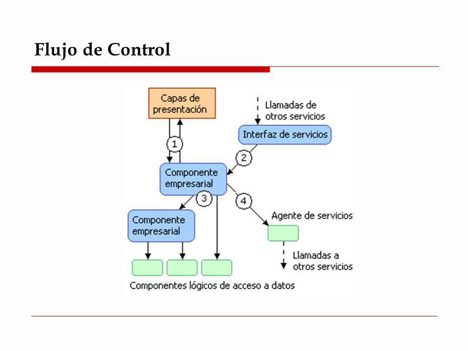 Flujo de Control