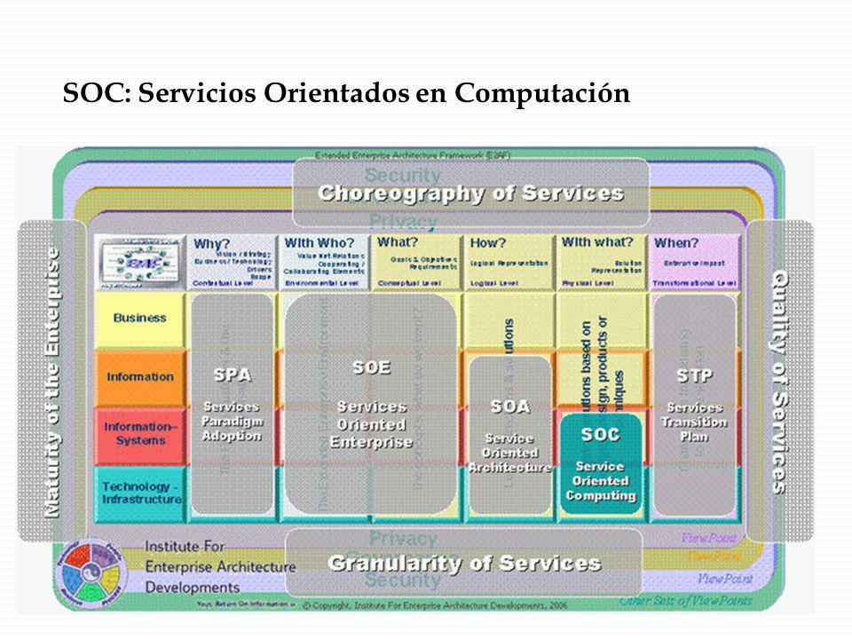 SOC SOC (Services Oriented Computing): La granularidad de un servicio puede variar y además éste puede estar disponible desde una sola máquina o de forma distribuida.