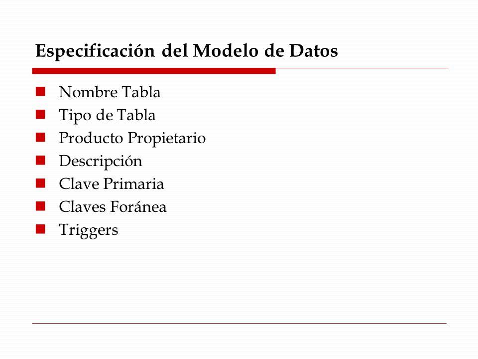 Especificación del Modelo de Datos Nombre Tabla Tipo de Tabla Producto Propietario Descripción Clave Primaria Claves Foránea Triggers