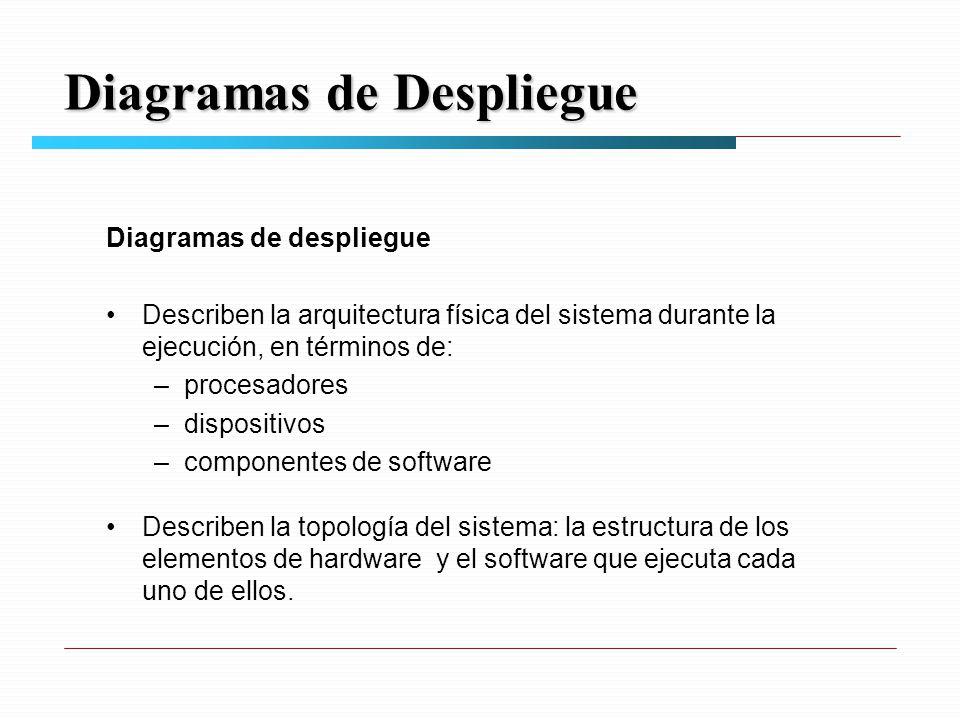 Diagramas de Despliegue Diagramas de despliegue Describen la arquitectura física del sistema durante la ejecución, en términos de: –procesadores –dispositivos –componentes de software Describen la topología del sistema: la estructura de los elementos de hardware y el software que ejecuta cada uno de ellos.