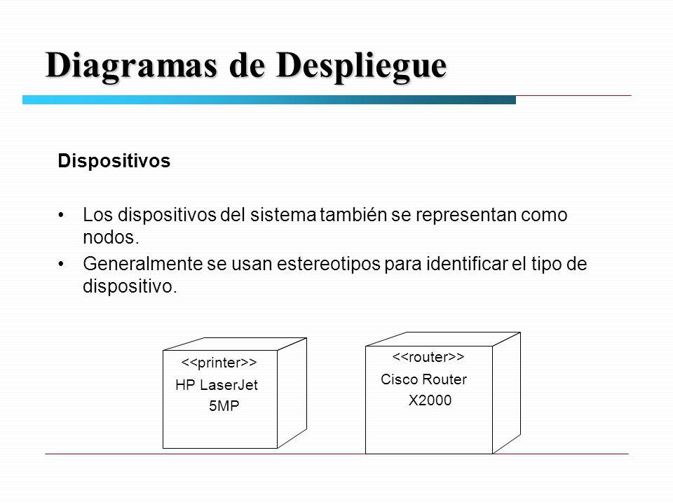 Diagramas de Despliegue Dispositivos Los dispositivos del sistema también se representan como nodos.
