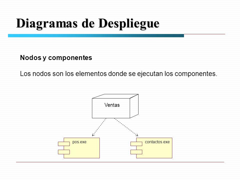 Diagramas de Despliegue Nodos y componentes Los nodos son los elementos donde se ejecutan los componentes.