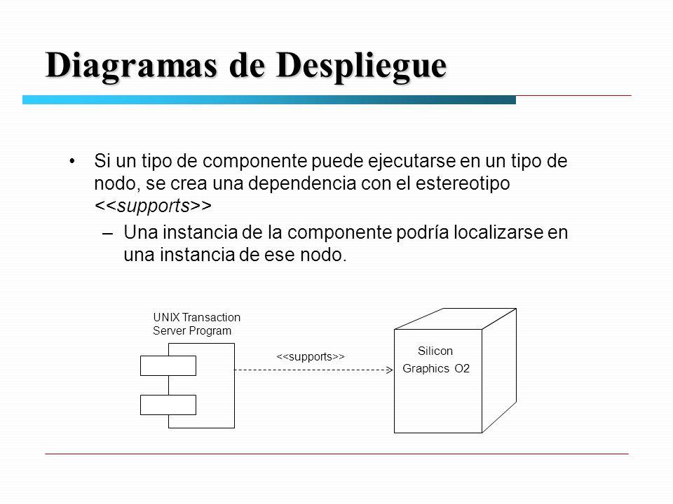 Diagramas de Despliegue Si un tipo de componente puede ejecutarse en un tipo de nodo, se crea una dependencia con el estereotipo > –Una instancia de la componente podría localizarse en una instancia de ese nodo.