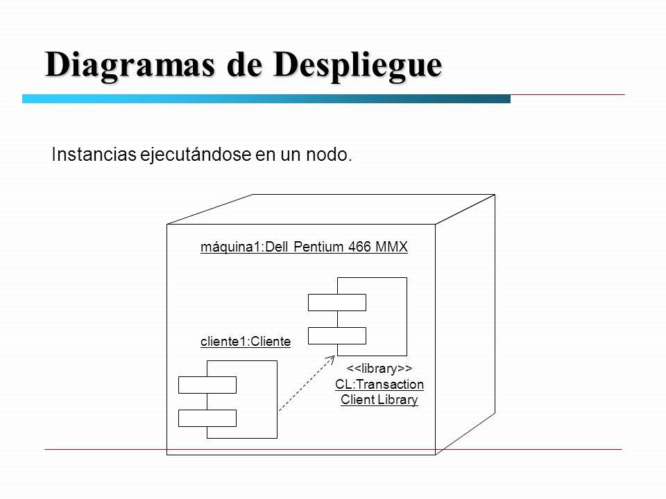 Diagramas de Despliegue máquina1:Dell Pentium 466 MMX > CL:Transaction Client Library cliente1:Cliente Instancias ejecutándose en un nodo.