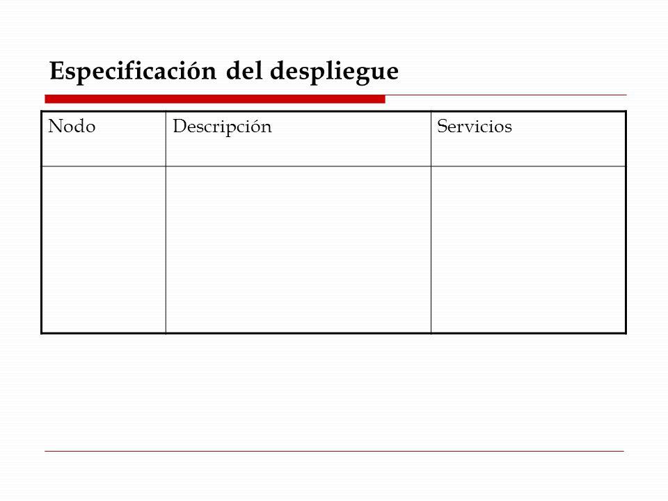 Especificación del despliegue NodoDescripciónServicios