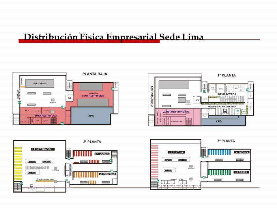 Distribución Física Empresarial Sede Lima