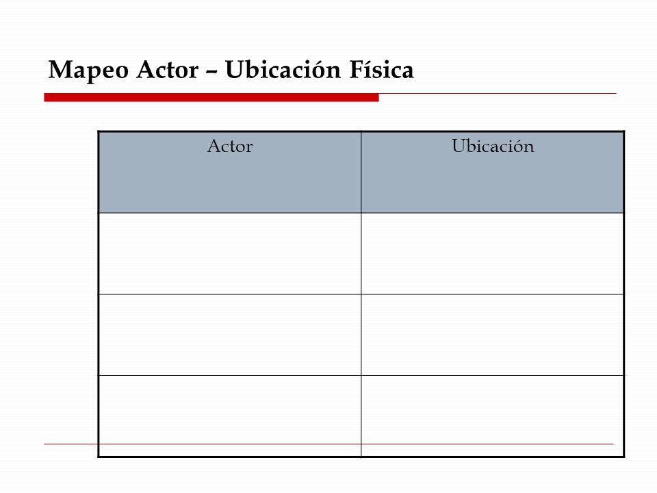 Mapeo Actor – Ubicación Física ActorUbicación