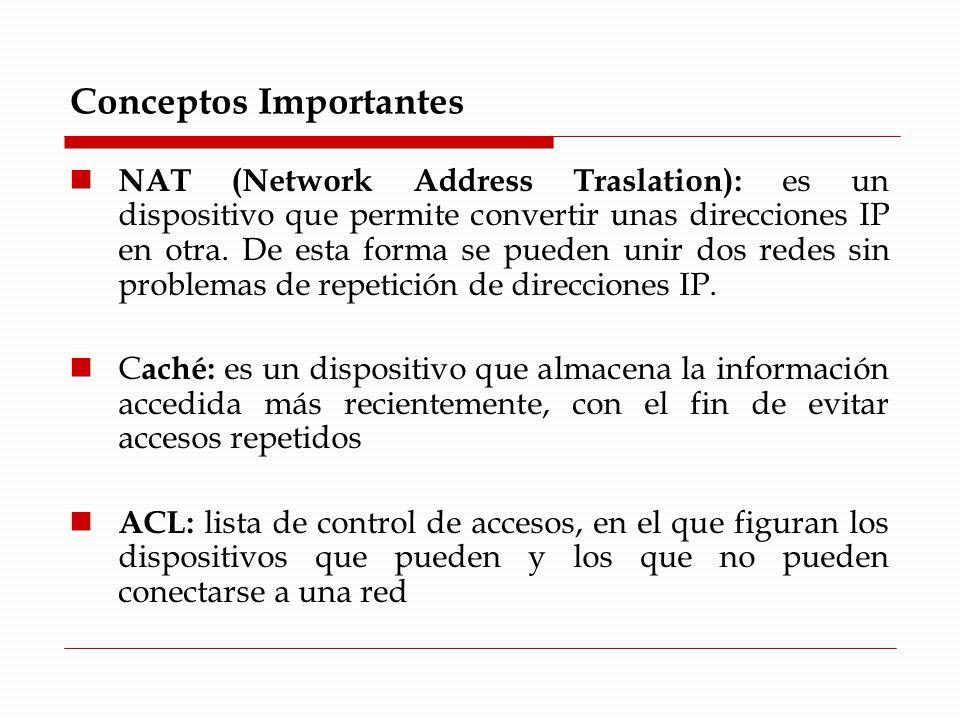 Conceptos Importantes NAT (Network Address Traslation): es un dispositivo que permite convertir unas direcciones IP en otra.