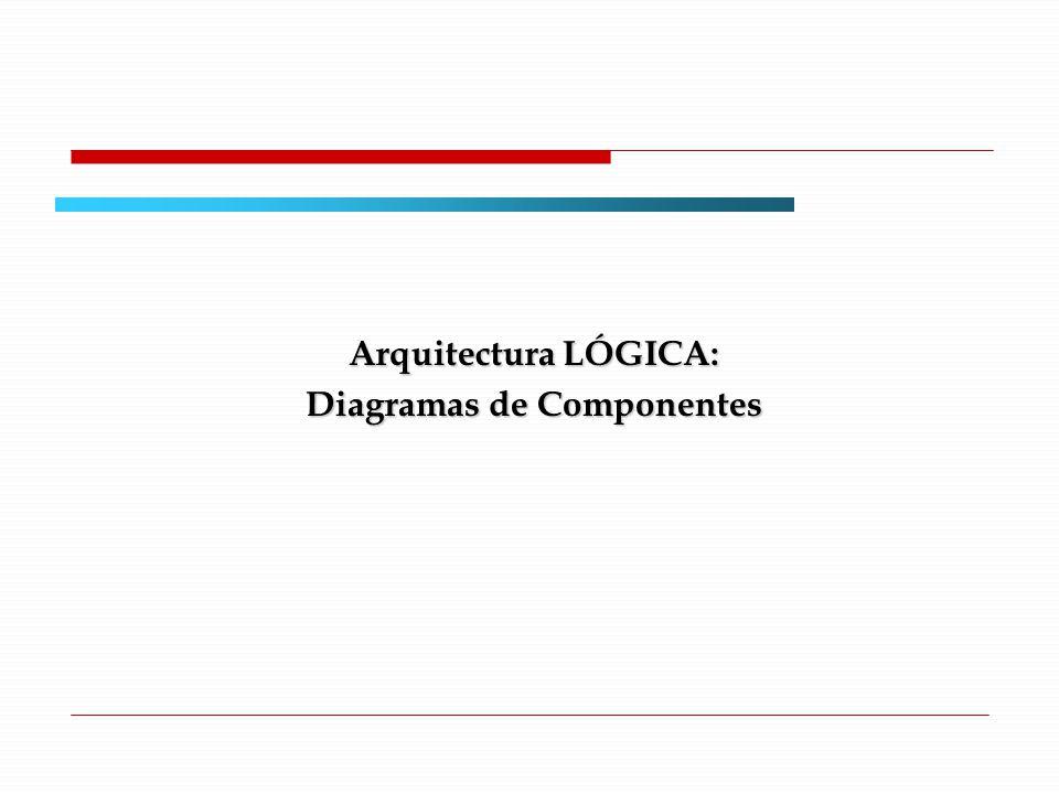 Arquitectura LÓGICA: Diagramas de Componentes