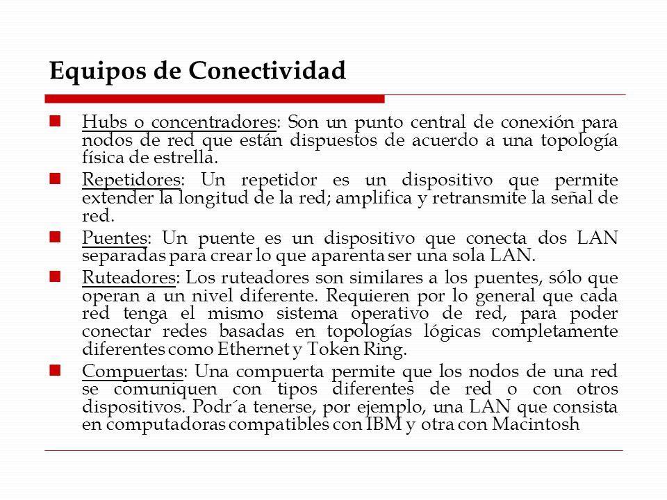 Hubs o concentradores: Son un punto central de conexión para nodos de red que están dispuestos de acuerdo a una topología física de estrella.