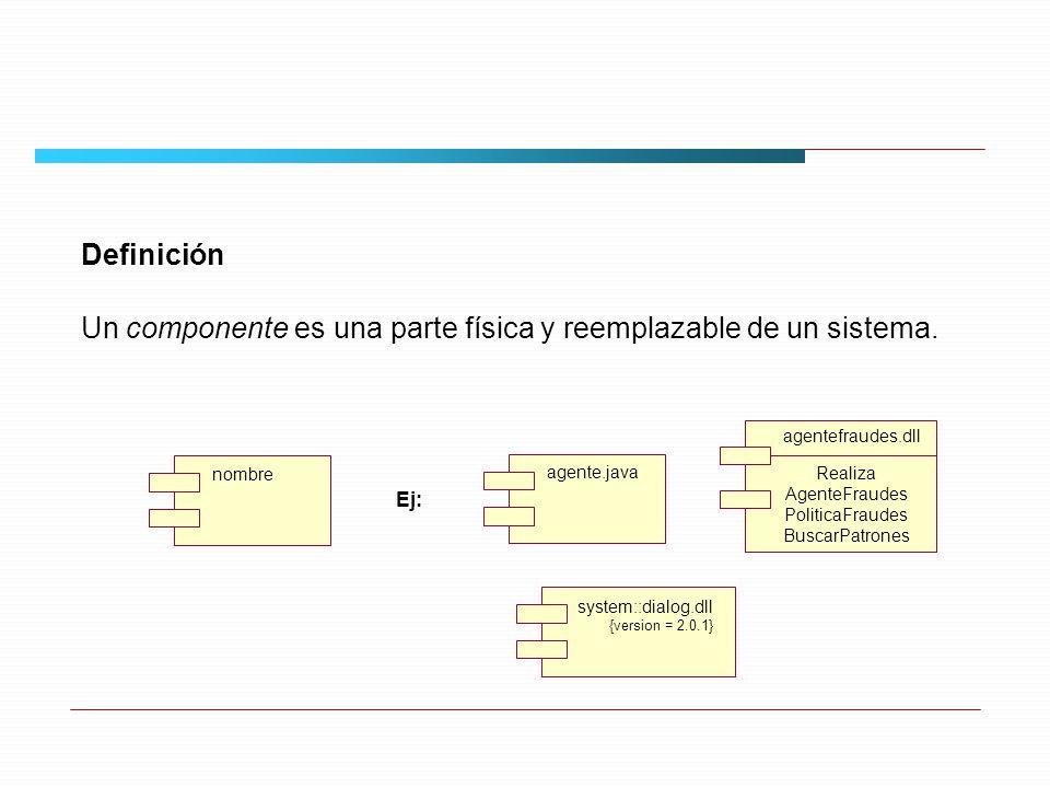 Definición Un componente es una parte física y reemplazable de un sistema.