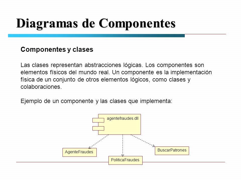 Diagramas de Componentes Componentes y clases Las clases representan abstracciones lógicas.