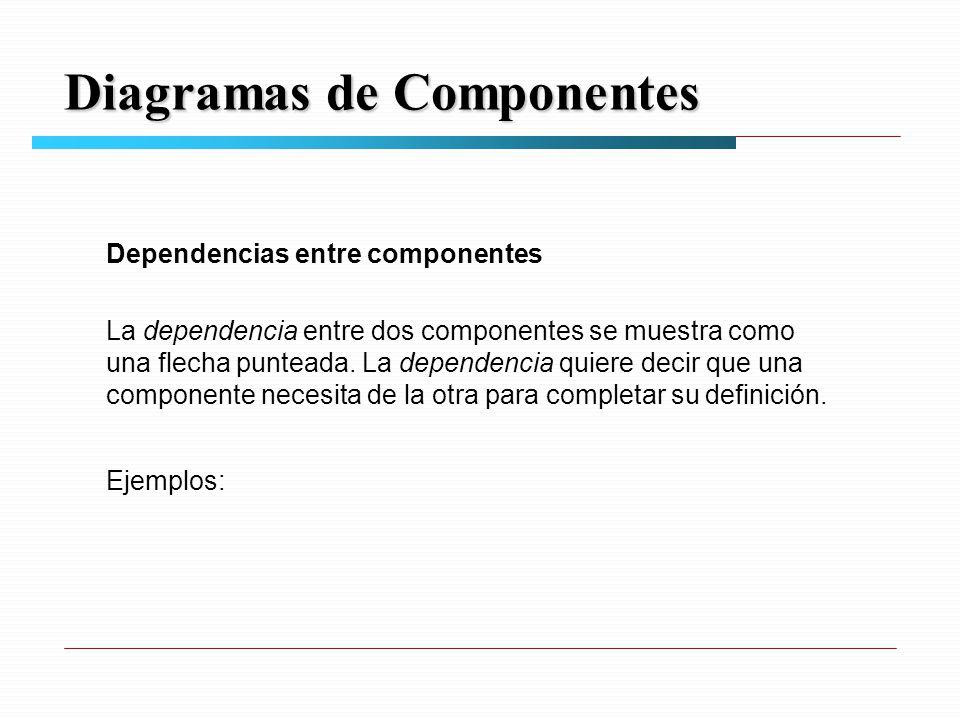 Dependencias entre componentes La dependencia entre dos componentes se muestra como una flecha punteada.