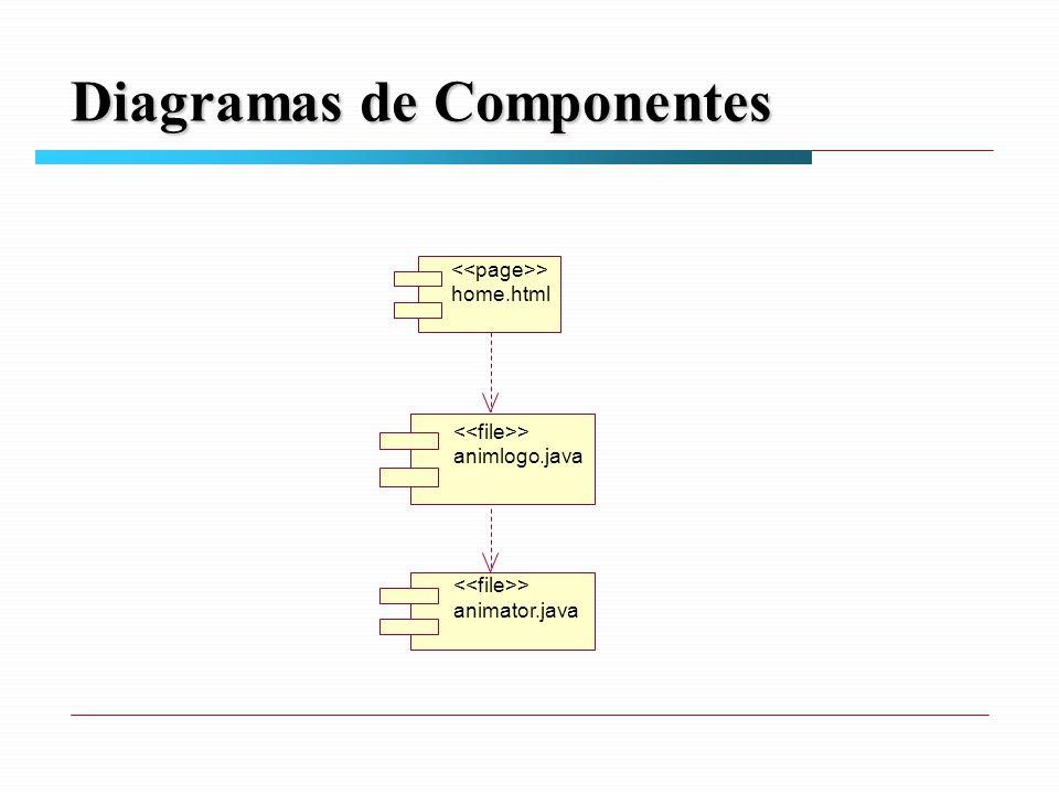 home.html > animlogo.java > animator.java > Diagramas de Componentes