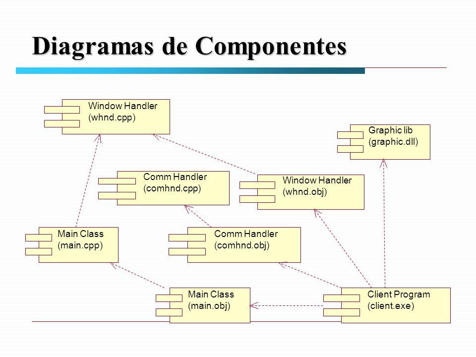 Window Handler (whnd.cpp) Window Handler (whnd.obj) Graphic lib (graphic.dll) Client Program (client.exe) Comm Handler (comhnd.obj) Comm Handler (comhnd.cpp) Main Class (main.cpp) Main Class (main.obj)
