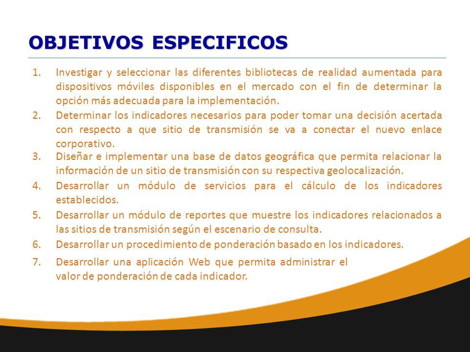 OBJETIVOS ESPECIFICOS 1.Investigar y seleccionar las diferentes bibliotecas de realidad aumentada para dispositivos móviles disponibles en el mercado