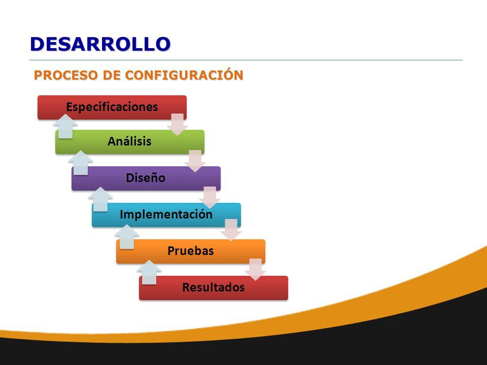 DESARROLLO Especificaciones Análisis Diseño Implementación Pruebas Resultados PROCESO DE CONFIGURACIÓN