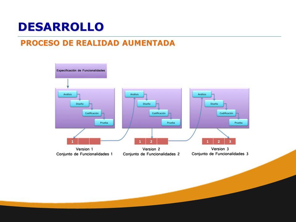 DESARROLLO PROCESO DE REALIDAD AUMENTADA