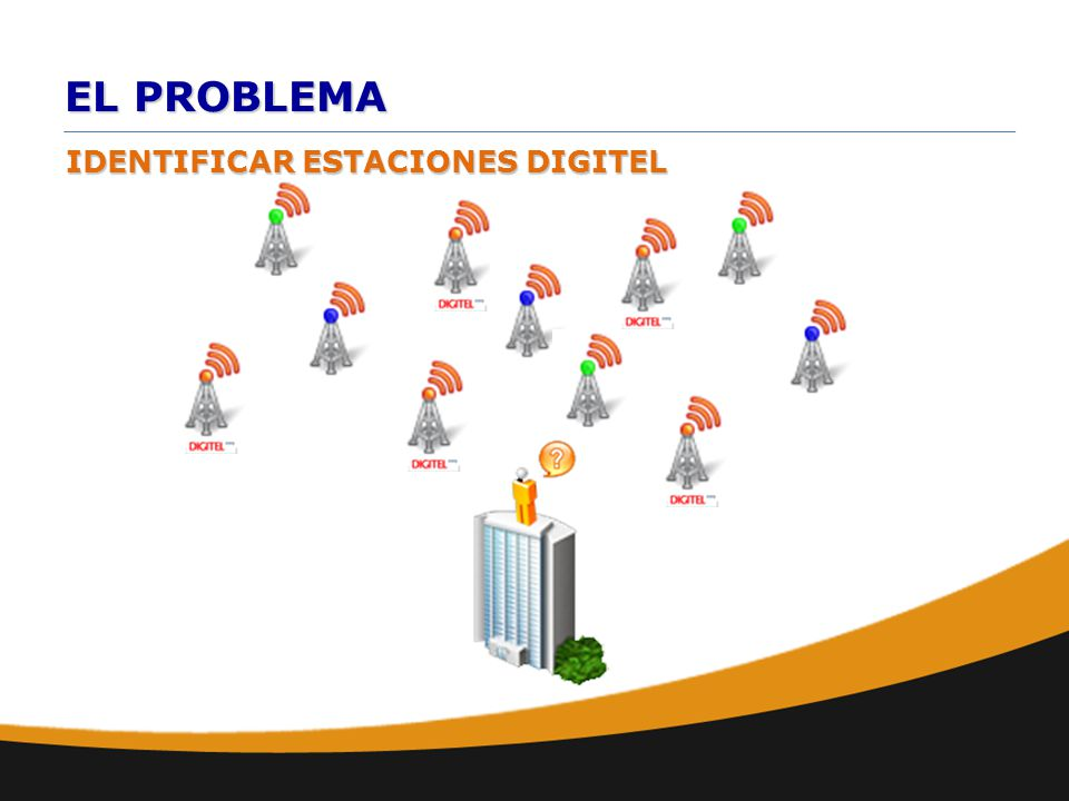 EL PROBLEMA IDENTIFICAR ESTACIONES DIGITEL