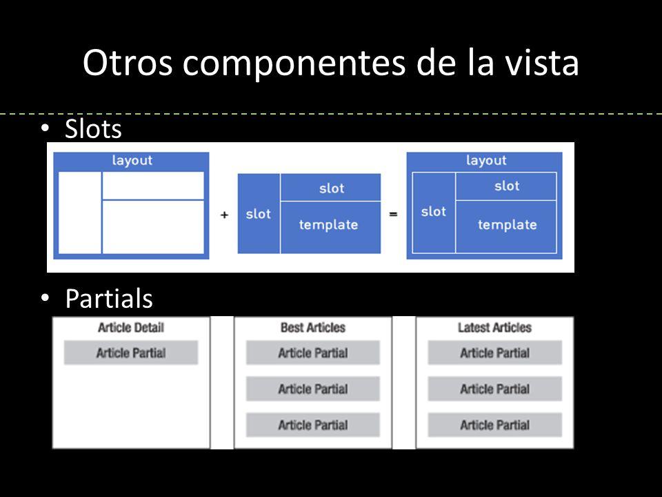 Otros componentes de la vista Slots Partials