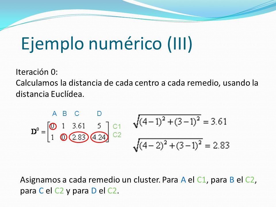 Ejemplo numérico (III) Iteración 0: Calculamos la distancia de cada centro a cada remedio, usando la distancia Euclídea. C1 C2 A B C D Asignamos a cad