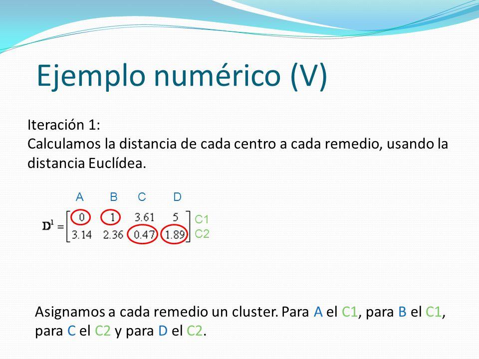 Ejemplo numérico (V) Iteración 1: Calculamos la distancia de cada centro a cada remedio, usando la distancia Euclídea. Asignamos a cada remedio un clu