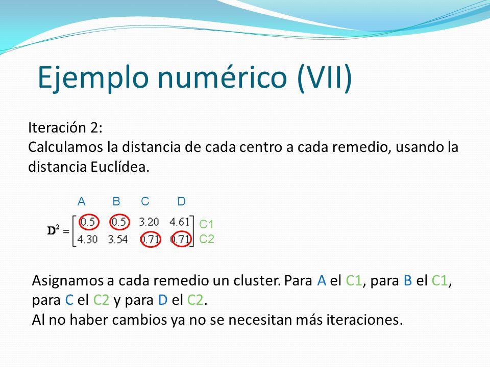 Ejemplo numérico (VII) Iteración 2: Calculamos la distancia de cada centro a cada remedio, usando la distancia Euclídea. Asignamos a cada remedio un c