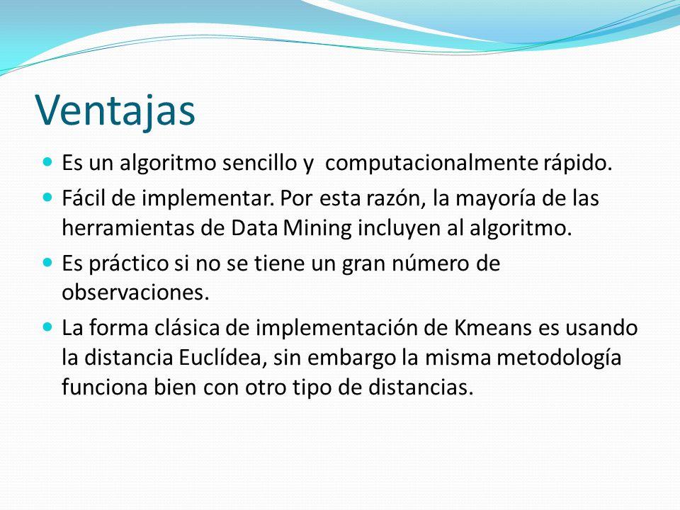 Ventajas Es un algoritmo sencillo y computacionalmente rápido. Fácil de implementar. Por esta razón, la mayoría de las herramientas de Data Mining inc