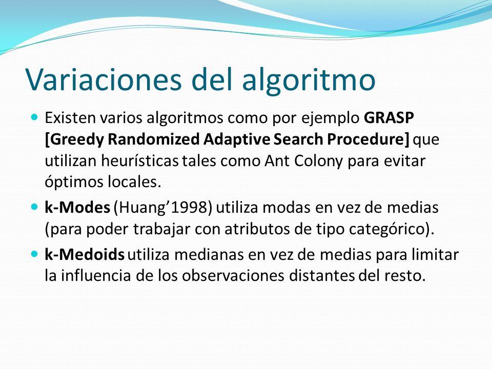 Variaciones del algoritmo Existen varios algoritmos como por ejemplo GRASP [Greedy Randomized Adaptive Search Procedure] que utilizan heurísticas tale