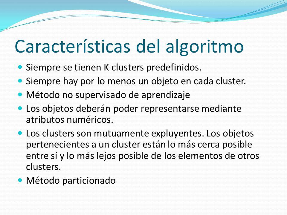 Características del algoritmo Siempre se tienen K clusters predefinidos. Siempre hay por lo menos un objeto en cada cluster. Método no supervisado de