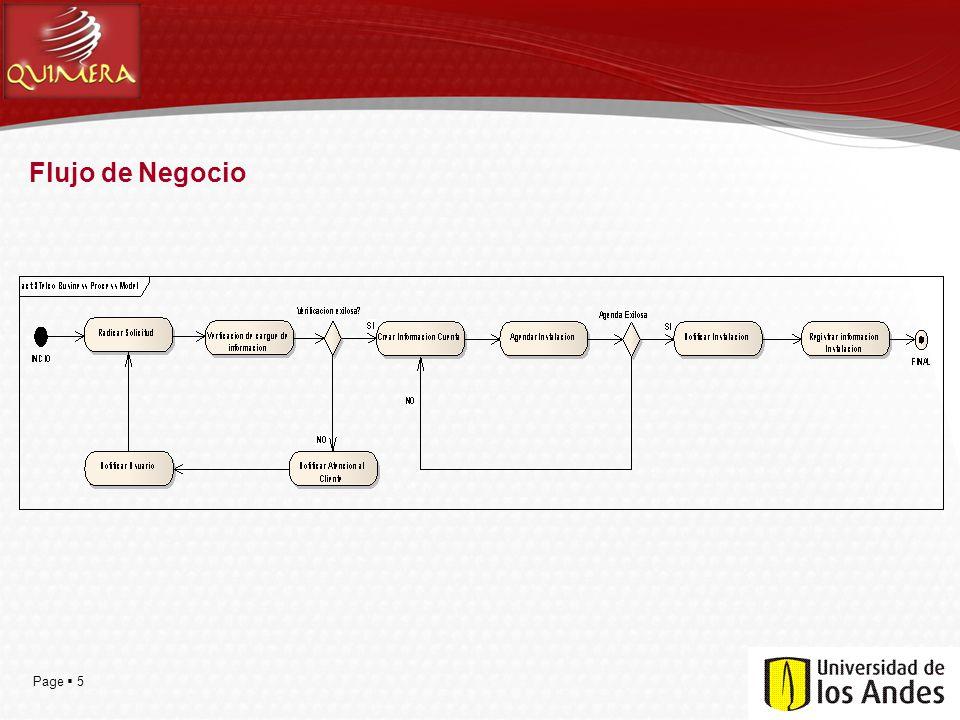 Page 6 Dimensión de Datos Entidades de Negocio 1.Abonado Persona que toma el plan o el producto.