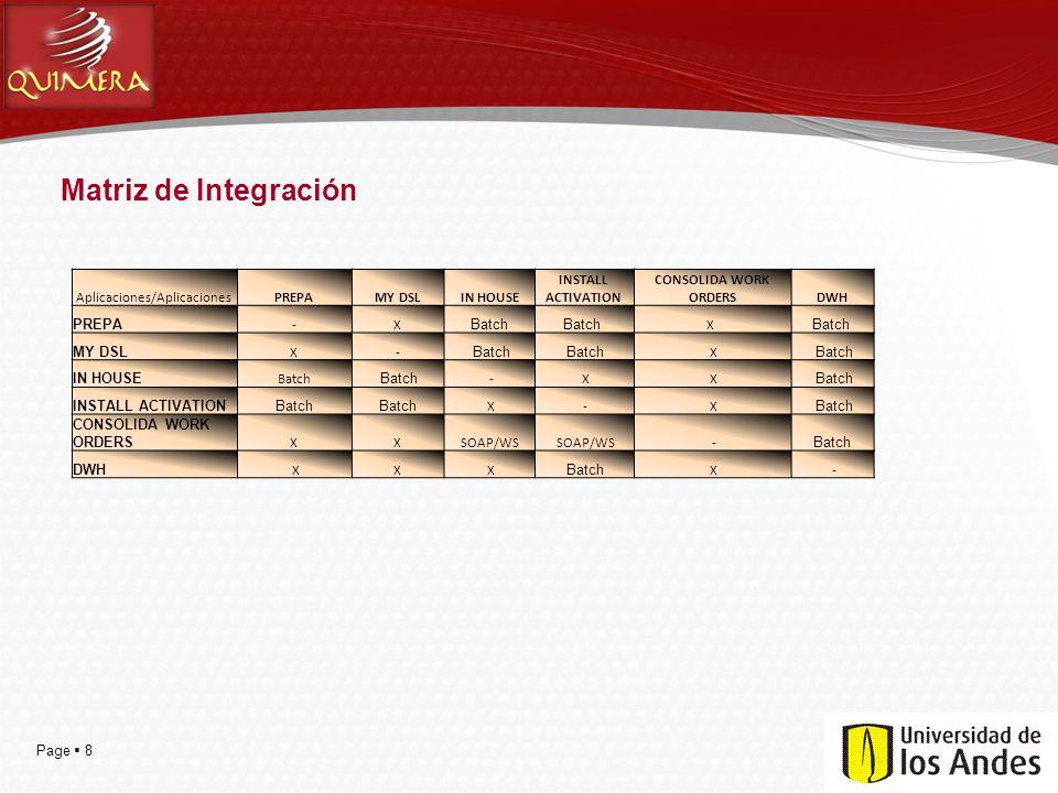 Page 8 Matriz de Integración Aplicaciones/AplicacionesPREPAMY DSLIN HOUSE INSTALL ACTIVATION CONSOLIDA WORK ORDERSDWH PREPA -X Batch X MY DSL X- Batch