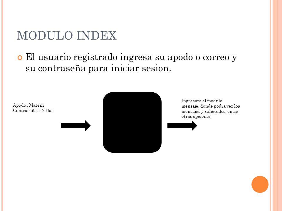 MODULO INDEX El usuario registrado ingresa su apodo o correo y su contraseña para iniciar sesion. Apodo : Matein Contraseña : 1234as Ingresara al modu