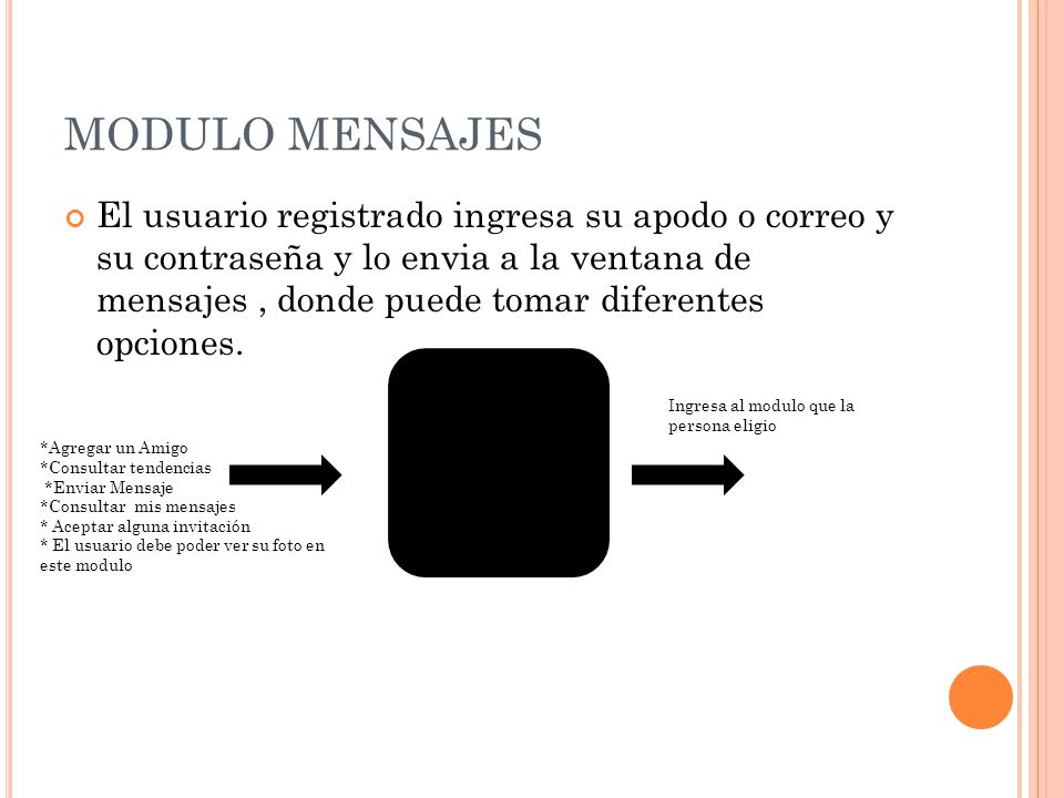 MODULO MENSAJES El usuario registrado ingresa su apodo o correo y su contraseña y lo envia a la ventana de mensajes.