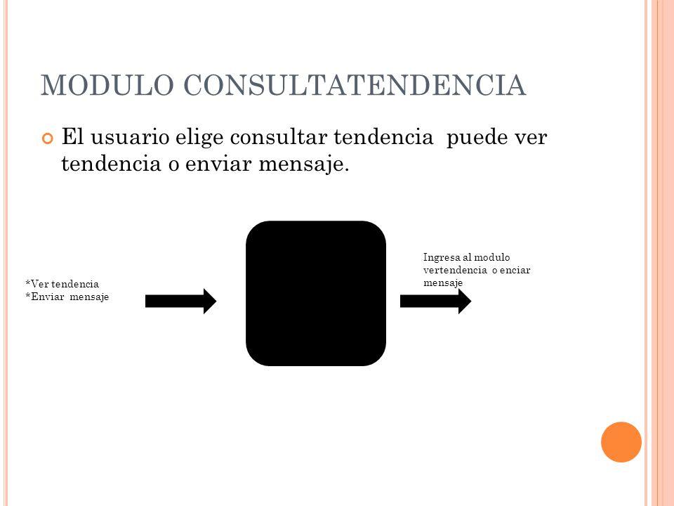 MODULO CONSULTATENDENCIA El usuario elige consultar tendencia puede ver tendencia o enviar mensaje. *Ver tendencia *Enviar mensaje Ingresa al modulo v