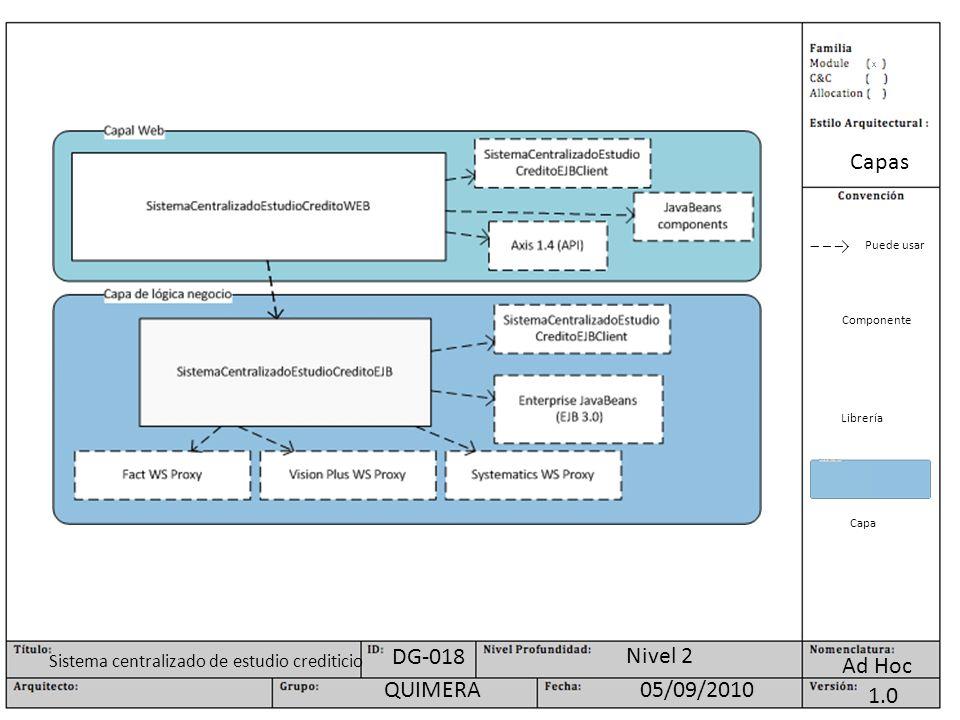 X Ad Hoc Nivel 2 1.0 05/09/2010QUIMERA DG-018 Sistema centralizado de estudio crediticio Capas Puede usar Componente Librería Capa
