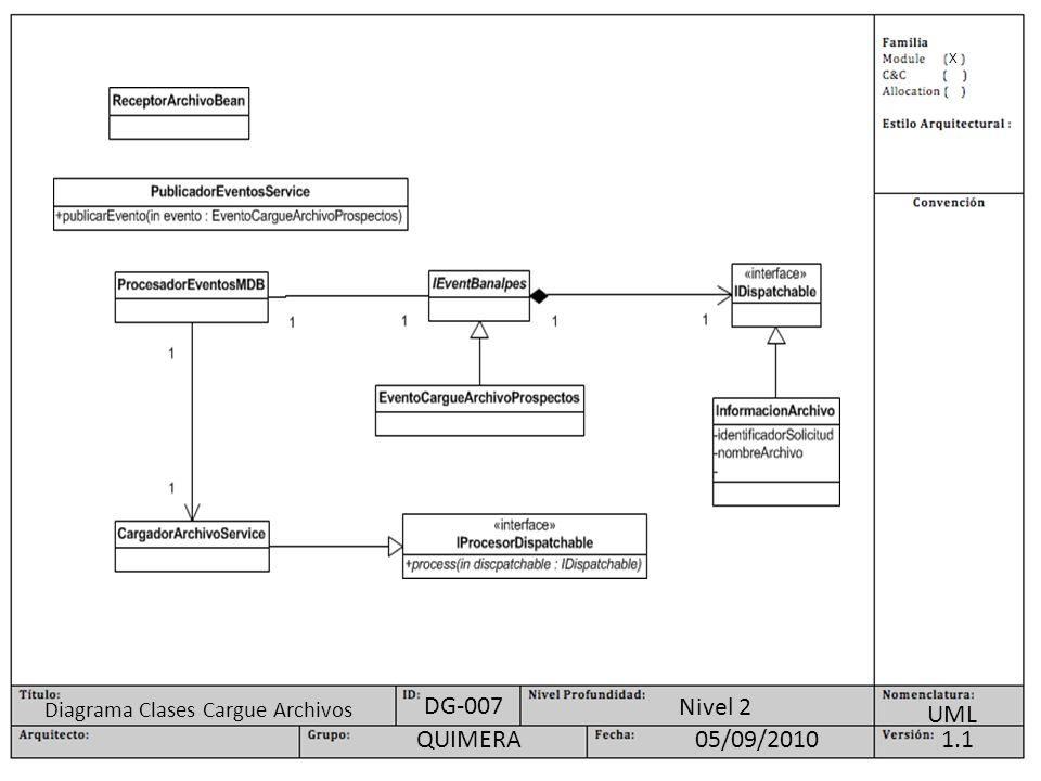 X UML Nivel 2 1.105/09/2010QUIMERA DG-007 Diagrama Clases Cargue Archivos