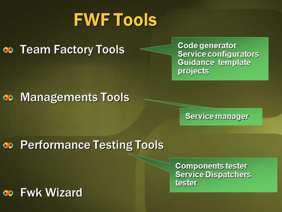 Team Factory Tools Managements Tools Performance Testing Tools Fwk Wizard FWF Tools Code generator Service configurators Guidance template projects Components tester Service Dispatchers tester Service manager