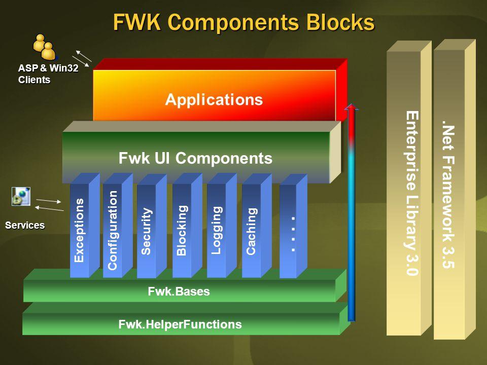 Fwk UI Components UserControls Fwk Front End Fwk Blocks Components UserControls.Design BusinessUserControls BusinessUserControls.Design Visual Studio ID Integration