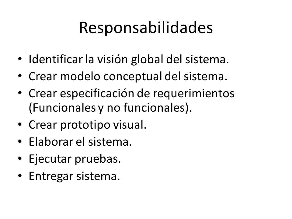 Responsabilidades Identificar la visión global del sistema. Crear modelo conceptual del sistema. Crear especificación de requerimientos (Funcionales y