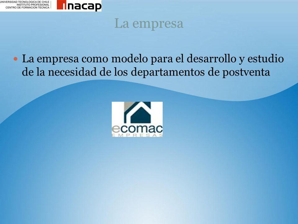 La empresa La empresa como modelo para el desarrollo y estudio de la necesidad de los departamentos de postventa