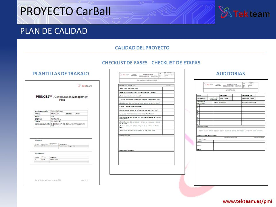 www.tekteam.es/pmi PROYECTO CarBall PLAN DE CALIDAD CALIDAD DEL PROYECTO CHECKLIST DE FASES AUDITORIAS CHECKLIST DE ETAPAS PLANTILLAS DE TRABAJO