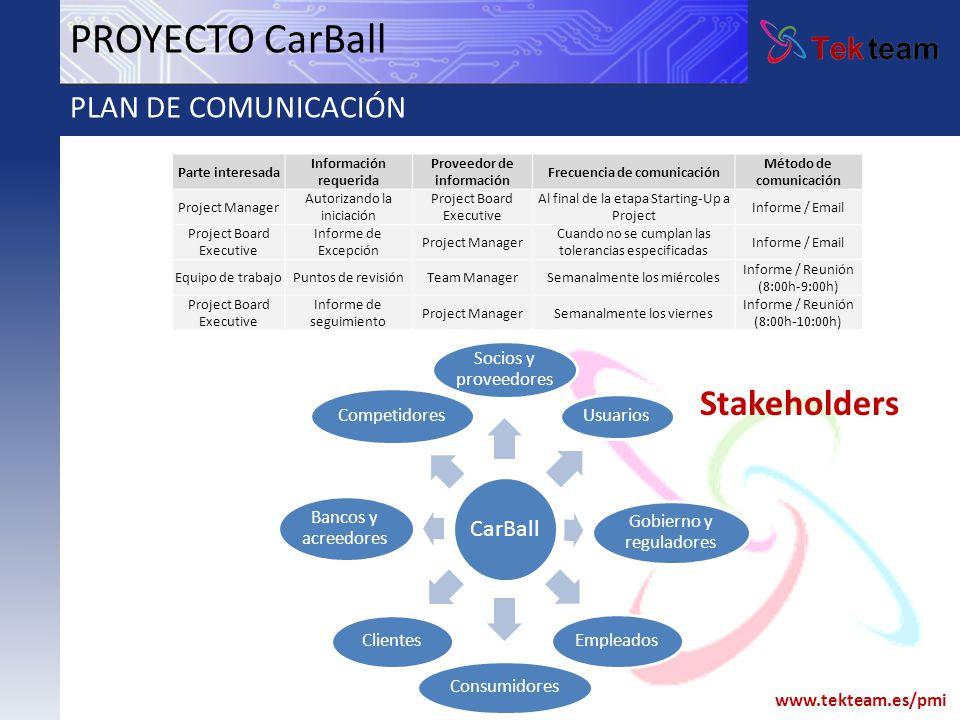 www.tekteam.es/pmi PROYECTO CarBall PLAN DE COMUNICACIÓN CarBall Socios y proveedores Usuarios Gobierno y reguladores Empleados Consumidores Clientes