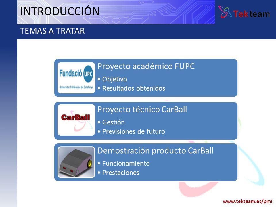 www.tekteam.es/pmi INTRODUCCIÓN TEMAS A TRATAR Proyecto académico FUPC Objetivo Resultados obtenidos Proyecto técnico CarBall Gestión Previsiones de f