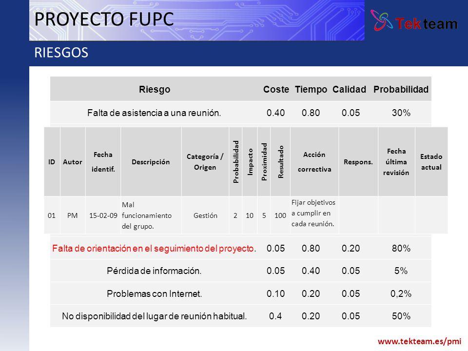 www.tekteam.es/pmi PROYECTO FUPC RIESGOS Brainstorming: Identificación de riesgos Análisis cualitativo: Coste, tiempo, calidad y probabilidad Análisis