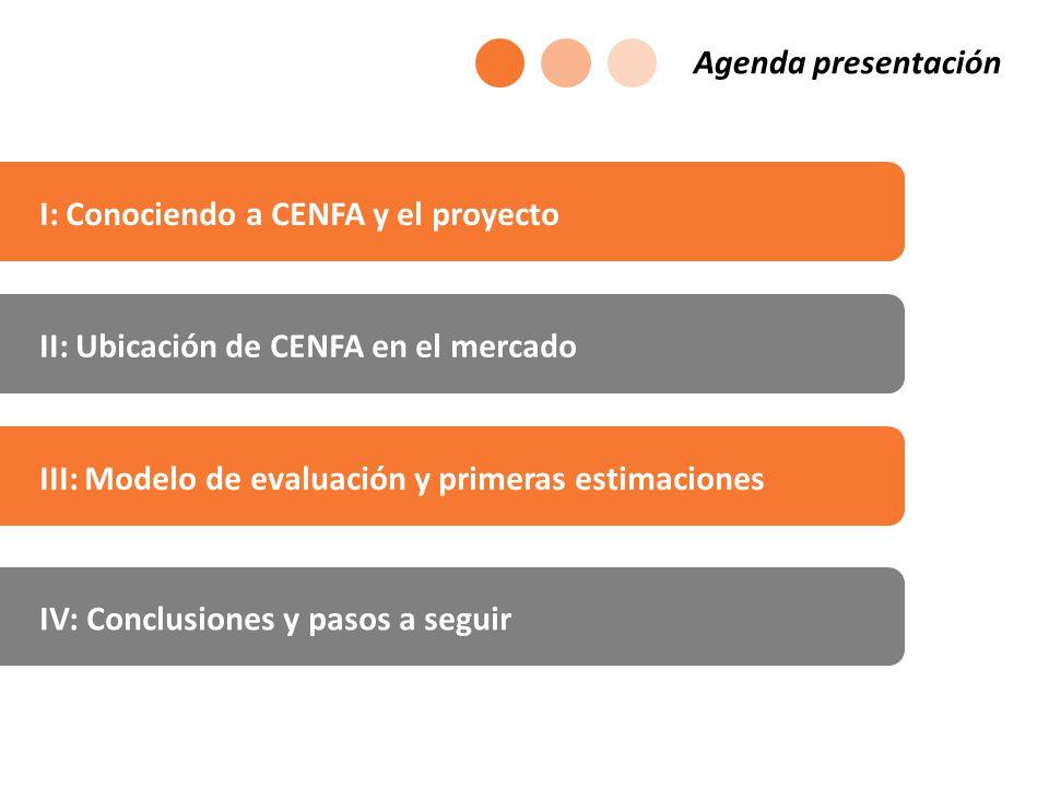 I: Conociendo a CENFA y el proyecto II: Ubicación de CENFA en el mercado III: Modelo de evaluación y primeras estimaciones IV: Conclusiones y pasos a seguir Agenda presentación