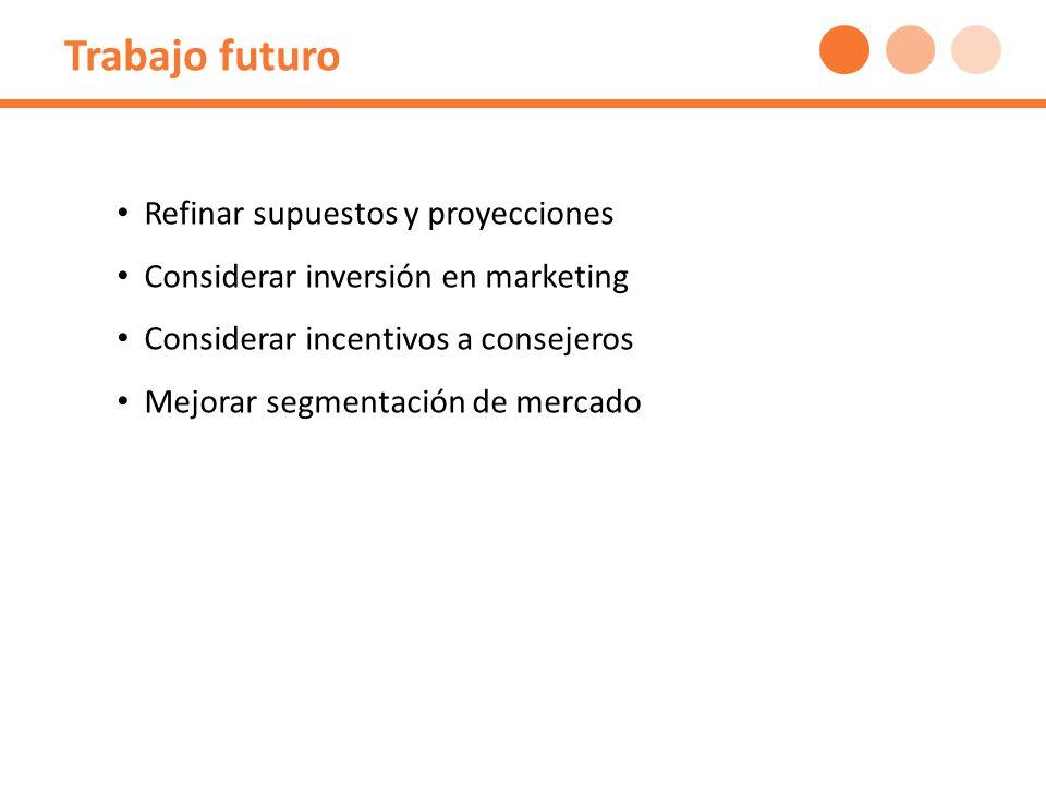Trabajo futuro Refinar supuestos y proyecciones Considerar inversión en marketing Considerar incentivos a consejeros Mejorar segmentación de mercado